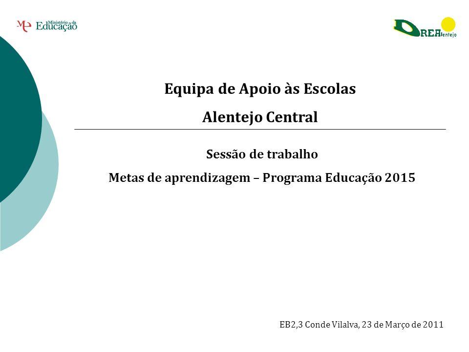 Equipa de Apoio às Escolas Alentejo Central Sessão de trabalho Metas de aprendizagem – Programa Educação 2015 EB2,3 Conde Vilalva, 23 de Março de 2011