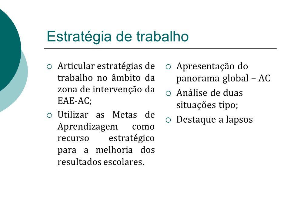 Estratégia de trabalho Articular estratégias de trabalho no âmbito da zona de intervenção da EAE-AC; Utilizar as Metas de Aprendizagem como recurso es