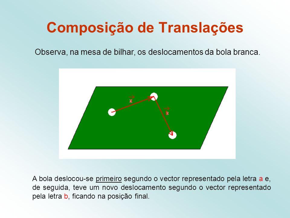 Composição de Translações Observa, na mesa de bilhar, os deslocamentos da bola branca.