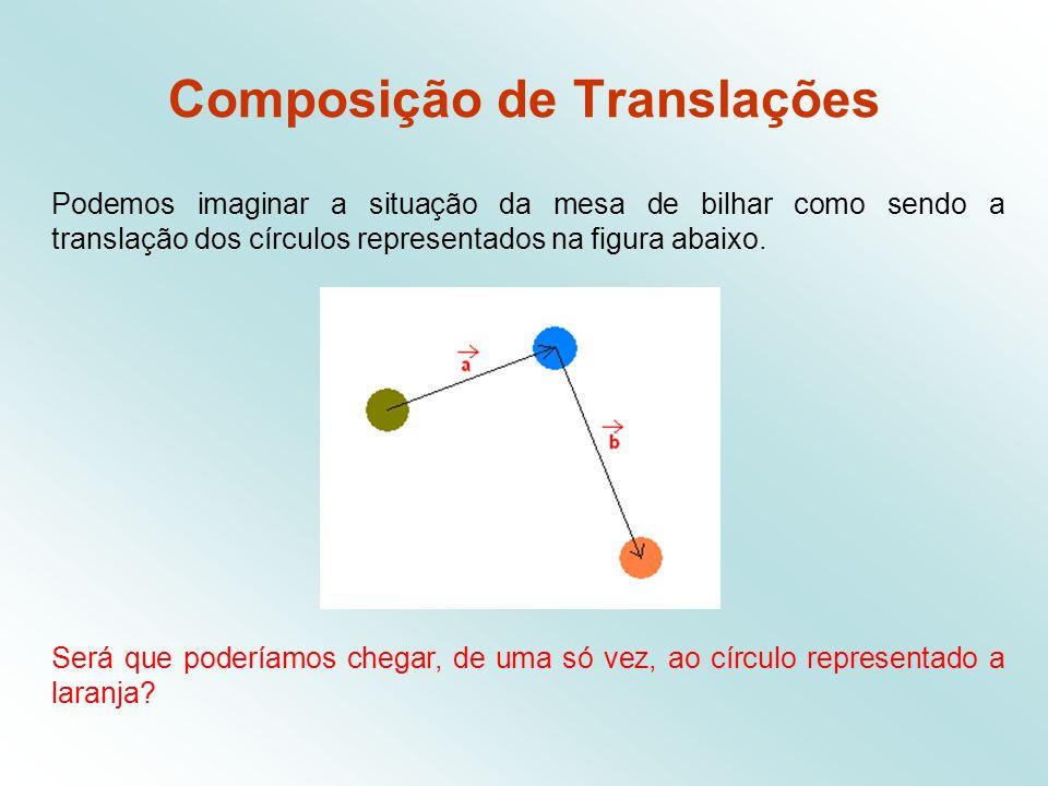 Composição de Translações Podemos imaginar a situação da mesa de bilhar como sendo a translação dos círculos representados na figura abaixo.