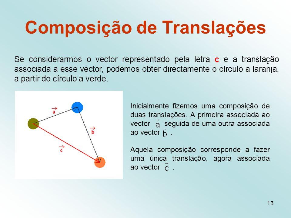 Composição de Translações Se considerarmos o vector representado pela letra c e a translação associada a esse vector, podemos obter directamente o círculo a laranja, a partir do círculo a verde.