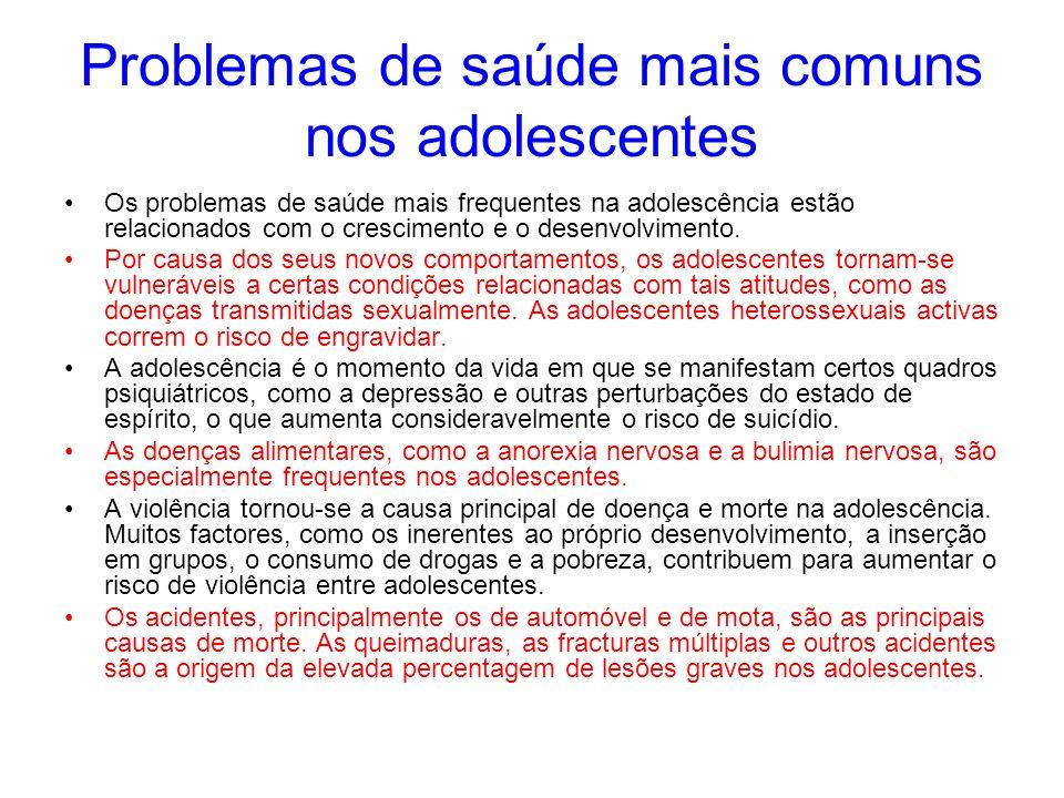 Problemas de saúde mais comuns nos adolescentes Os problemas de saúde mais frequentes na adolescência estão relacionados com o crescimento e o desenvo