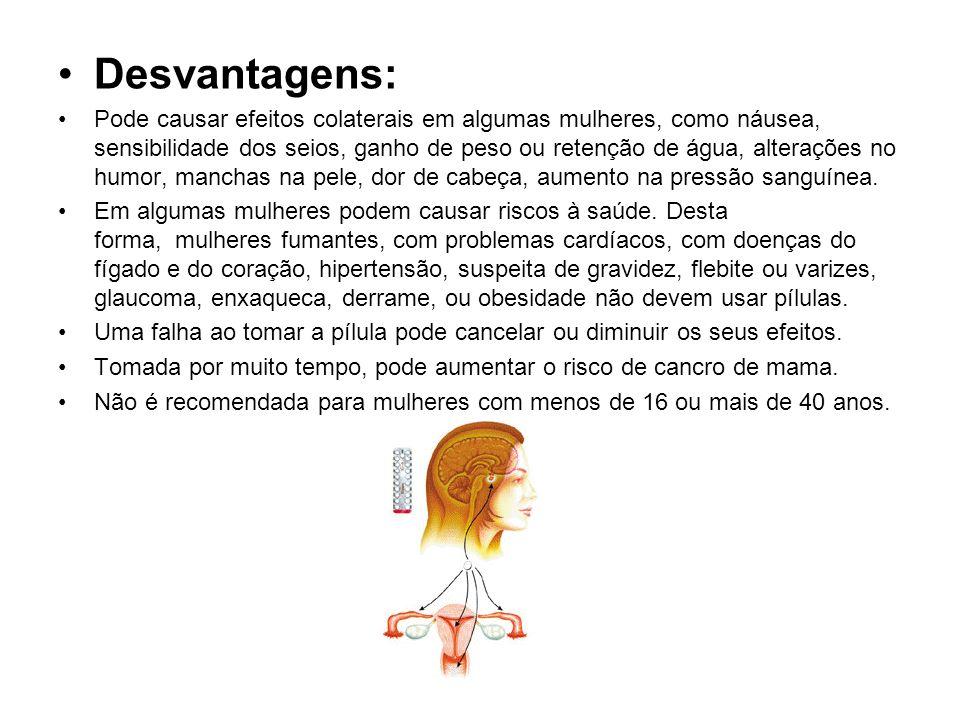 Desvantagens: Pode causar efeitos colaterais em algumas mulheres, como náusea, sensibilidade dos seios, ganho de peso ou retenção de água, alterações