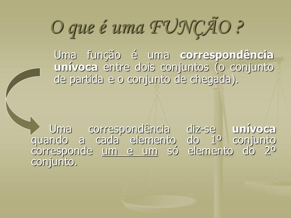 Exemplos...banha... Tejo Mondego Douro Lisboa Coimbra Porto Faro...é pai de...
