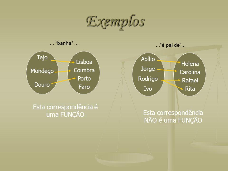 A linguagem das FUNÇÕES - Domínio de uma função é o conjunto formado pelos elementos do conjunto de partida.