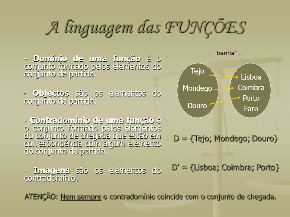 A linguagem das FUNÇÕES - Domínio de uma função é o conjunto formado pelos elementos do conjunto de partida. - Objectos são os elementos do conjunto d