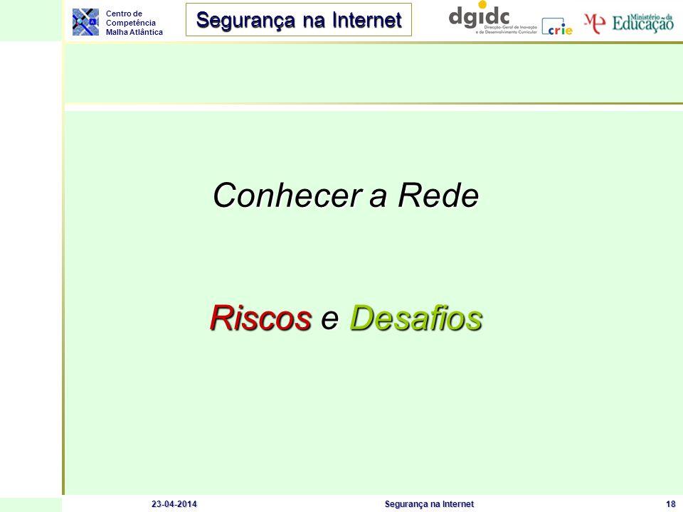 Centro de Competência Malha Atlântica Segurança na Internet 23-04-2014Segurança na Internet19 Sumário – Módulo 2 Navegar na Internet –E-mail –Blogue –YouTube Redes sociais virtuais –Regras de cidadania na Internet –Símbolos e Siglas –Plataformas CMS e LMS –Hi5 e MySpace –Chat e IM –Riscos