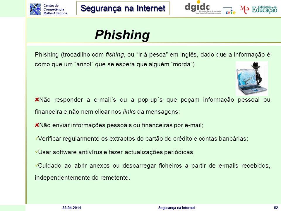 Centro de Competência Malha Atlântica Segurança na Internet 23-04-2014Segurança na Internet52 Phishing Phishing (trocadilho com fishing, ou ir à pesca
