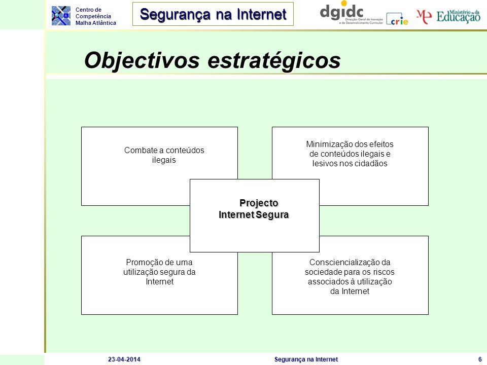 Centro de Competência Malha Atlântica Segurança na Internet 23-04-2014Segurança na Internet6 Objectivos estratégicos Promoção de uma utilização segura