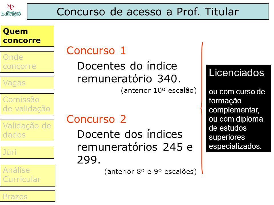 Concurso de acesso a Prof. Titular Concurso 1 Docentes do índice remuneratório 340. (anterior 10º escalão) Concurso 2 Docente dos índices remuneratóri