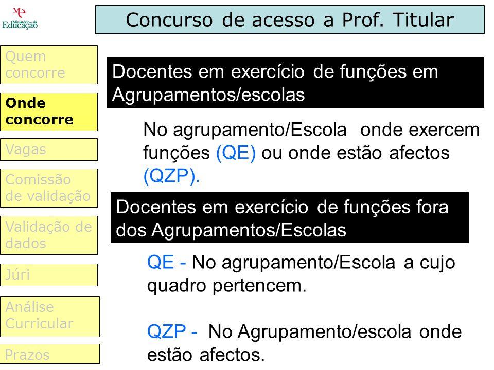 Concurso de acesso a Prof. Titular Docentes em exercício de funções em Agrupamentos/escolas No agrupamento/Escola onde exercem funções (QE) ou onde es