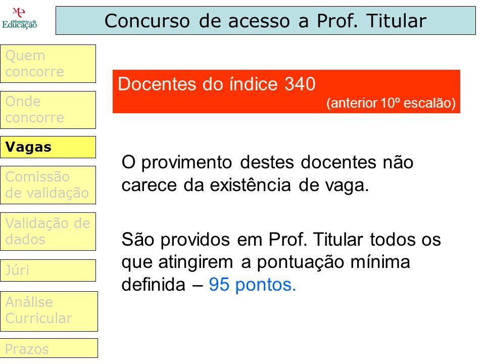 Concurso de acesso a Prof. Titular O provimento destes docentes não carece da existência de vaga. São providos em Prof. Titular todos os que atingirem