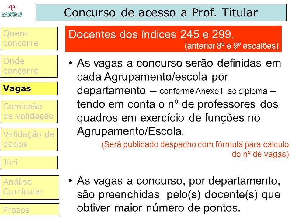 Concurso de acesso a Prof. Titular As vagas a concurso serão definidas em cada Agrupamento/escola por departamento – conforme Anexo I ao diploma – ten