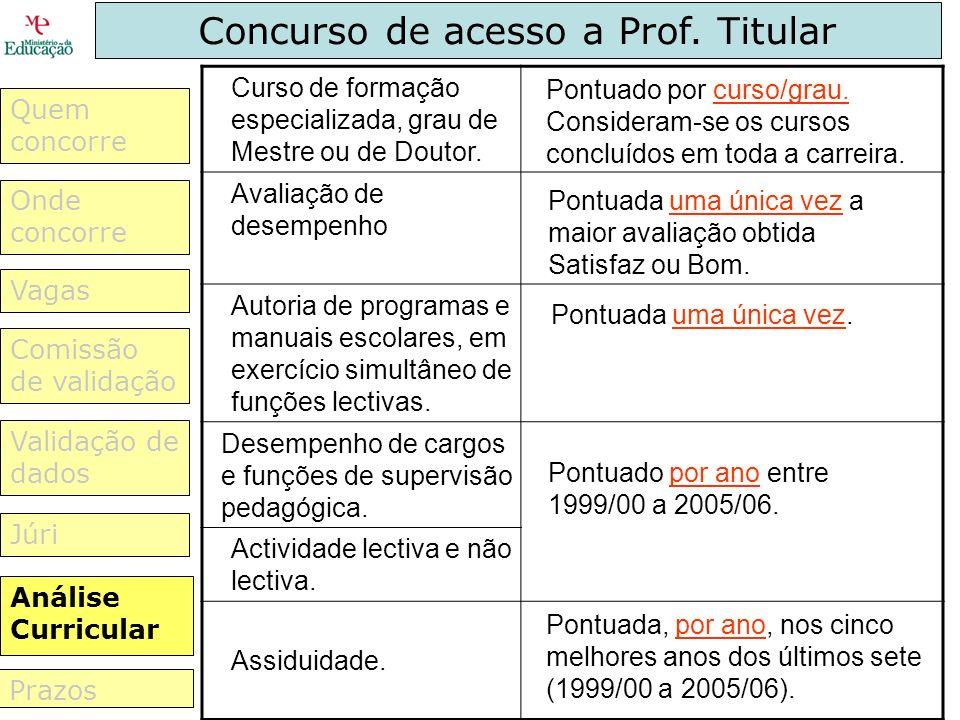 Concurso de acesso a Prof. Titular Curso de formação especializada, grau de Mestre ou de Doutor. Avaliação de desempenho Autoria de programas e manuai