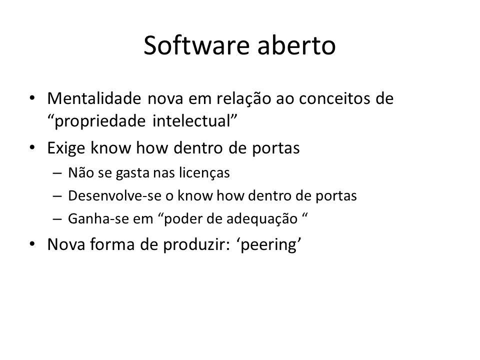 Software aberto Mentalidade nova em relação ao conceitos de propriedade intelectual Exige know how dentro de portas – Não se gasta nas licenças – Dese