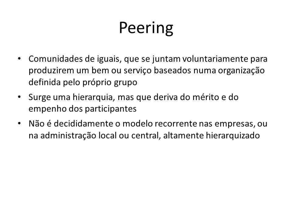 Peering Comunidades de iguais, que se juntam voluntariamente para produzirem um bem ou serviço baseados numa organização definida pelo próprio grupo S
