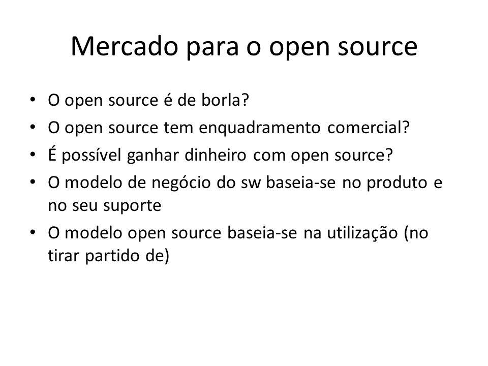 Mercado para o open source O open source é de borla? O open source tem enquadramento comercial? É possível ganhar dinheiro com open source? O modelo d