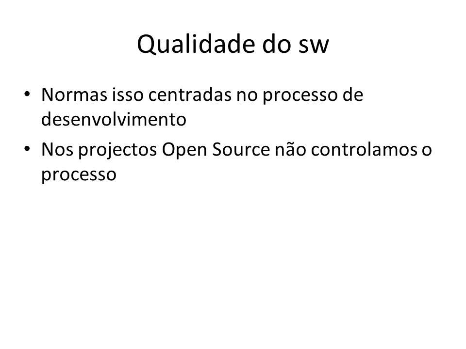 Qualidade do sw Normas isso centradas no processo de desenvolvimento Nos projectos Open Source não controlamos o processo