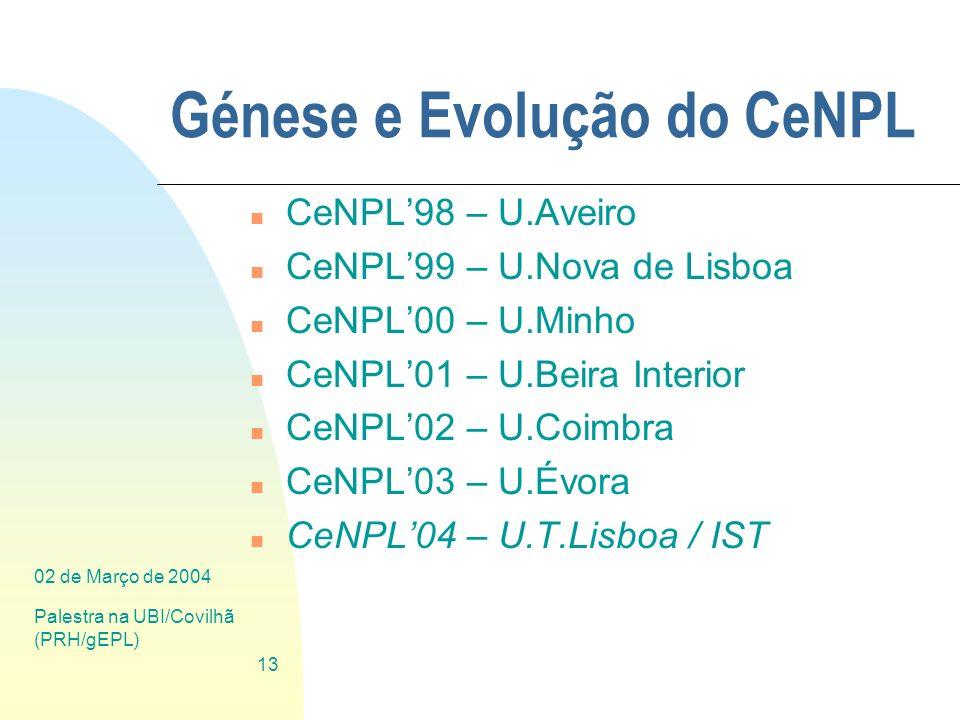 02 de Março de 2004 Palestra na UBI/Covilhã (PRH/gEPL) 13 Génese e Evolução do CeNPL n CeNPL98 – U.Aveiro n CeNPL99 – U.Nova de Lisboa n CeNPL00 – U.M