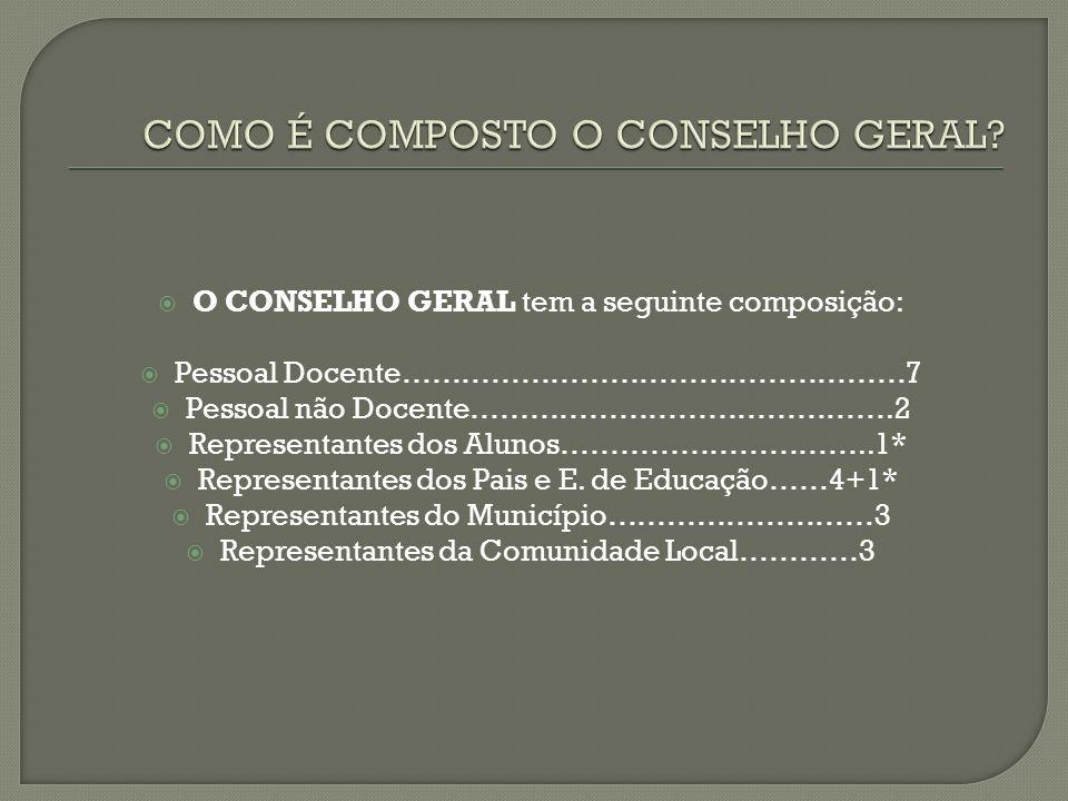 O CONSELHO GERAL tem a seguinte composição: Pessoal Docente……………………………………………7 Pessoal não Docente…………………………………….2 Representantes dos Alunos…………………………..1* Representantes dos Pais e E.
