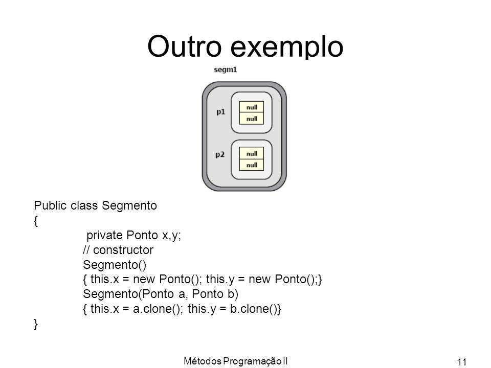 Métodos Programação II 11 Outro exemplo Public class Segmento { private Ponto x,y; // constructor Segmento() { this.x = new Ponto(); this.y = new Ponto();} Segmento(Ponto a, Ponto b) { this.x = a.clone(); this.y = b.clone()} }