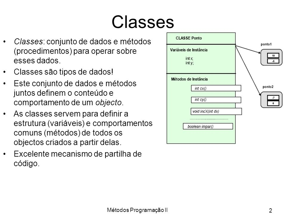 Métodos Programação II 2 Classes Classes: conjunto de dados e métodos (procedimentos) para operar sobre esses dados.