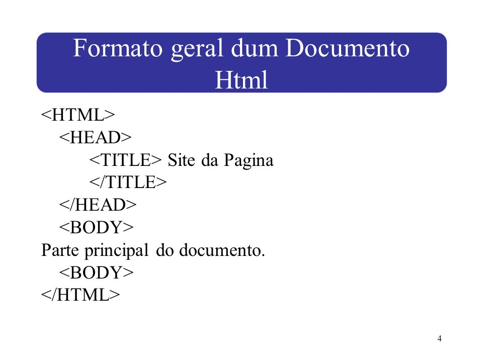 4 Site da Pagina Parte principal do documento. Formato geral dum Documento Html
