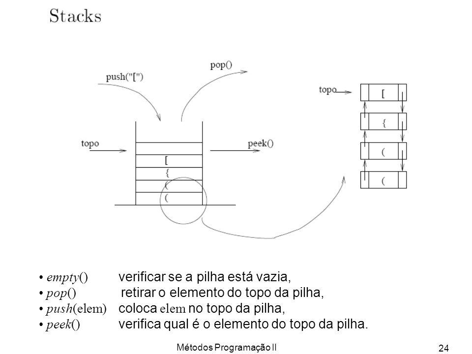 Métodos Programação II 24 empty() verificar se a pilha está vazia, pop() retirar o elemento do topo da pilha, push(elem) coloca elem no topo da pilha,