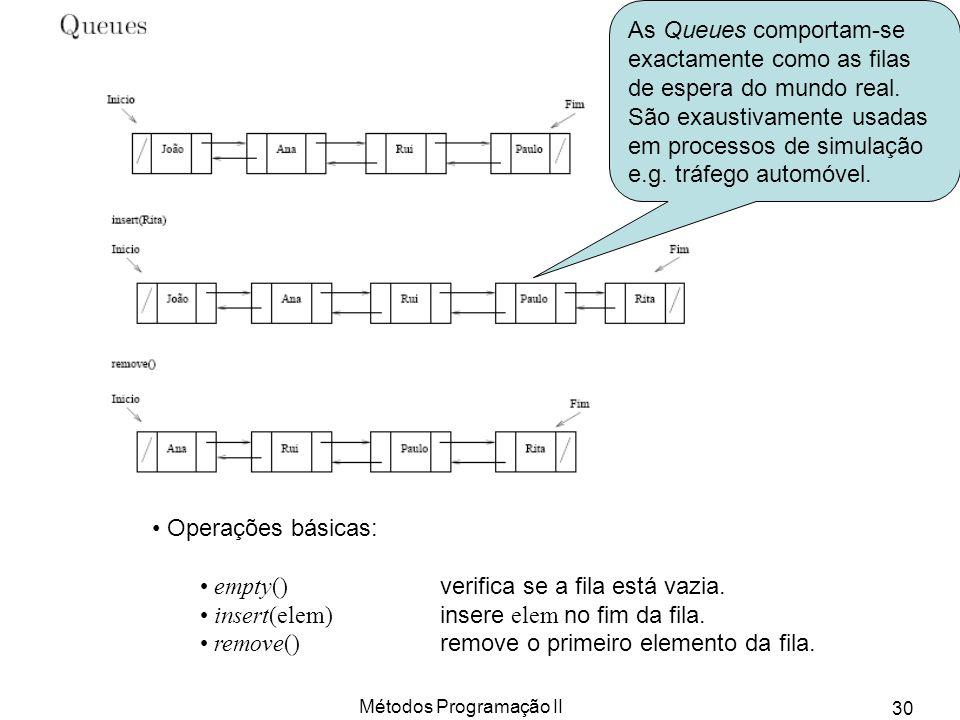 Métodos Programação II 30 Operações básicas: empty() verifica se a fila está vazia. insert(elem) insere elem no fim da fila. remove() remove o primeir