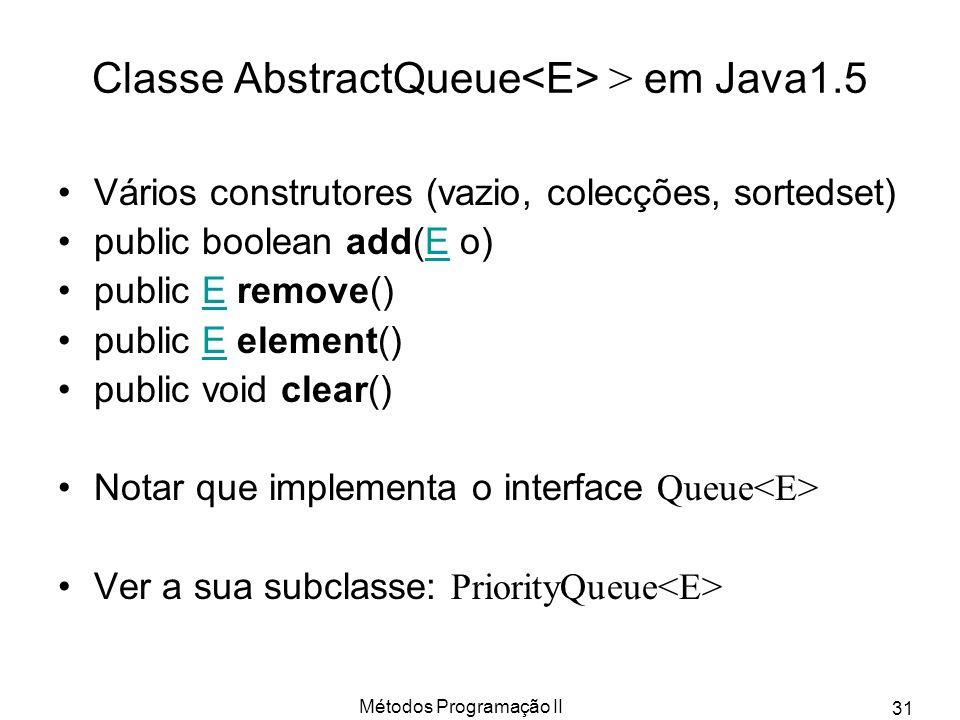 Métodos Programação II 31 Classe AbstractQueue > em Java1.5 Vários construtores (vazio, colecções, sortedset) public boolean add(E o)E public E remove