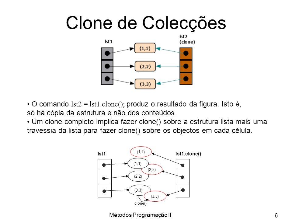 Métodos Programação II 6 Clone de Colecções O comando lst2 = lst1.clone(); produz o resultado da figura. Isto é, só há cópia da estrutura e não dos co