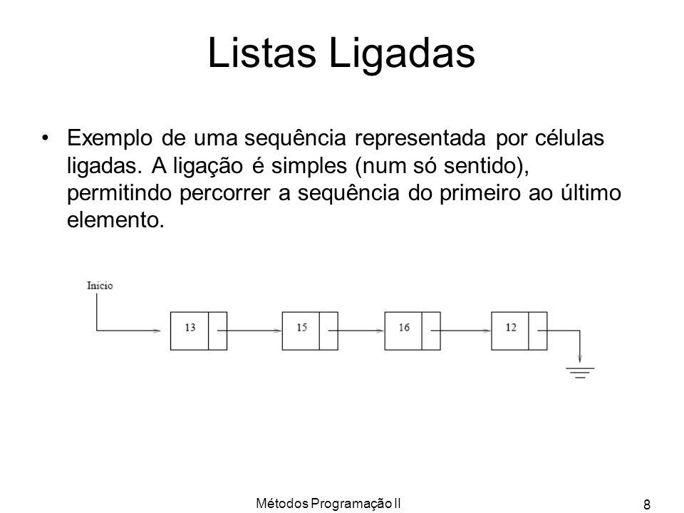 Métodos Programação II 9 Representação de uma Célula em Java public class Celula { private E info; private Celula prox; public Celula(E info) { this.info = info.clone(); this.prox = null; } public E getInfo() { return this.info.clone(); } public Celula getProx() { return this.prox;} public void setProx(Celula p) { this.prox = p; } } Notar o facto da classe ser genérica.