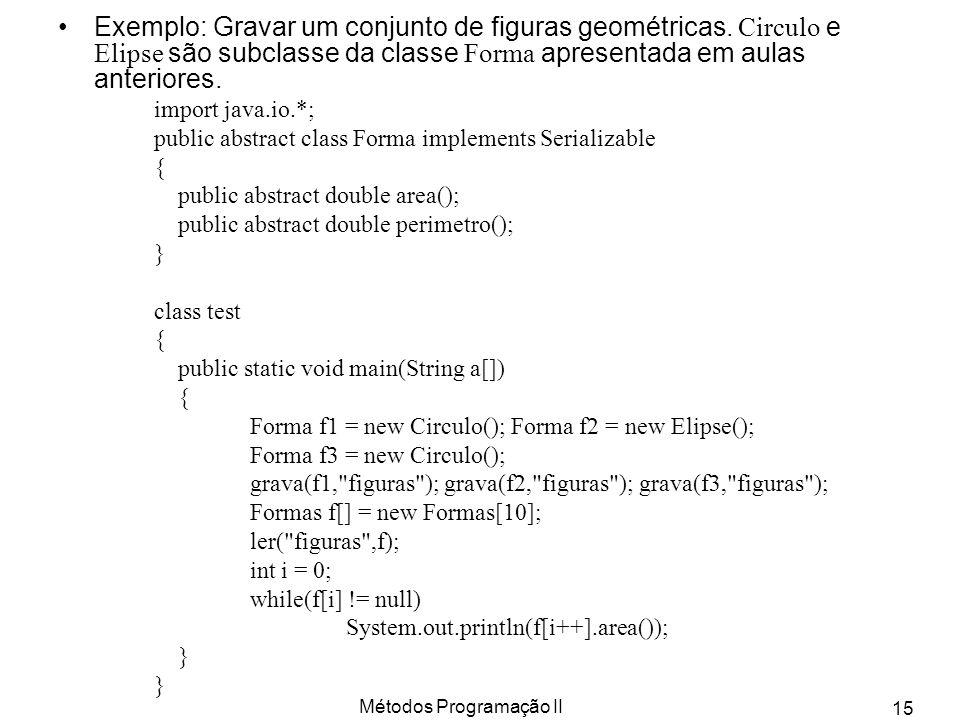 Métodos Programação II 15 Exemplo: Gravar um conjunto de figuras geométricas. Circulo e Elipse são subclasse da classe Forma apresentada em aulas ante