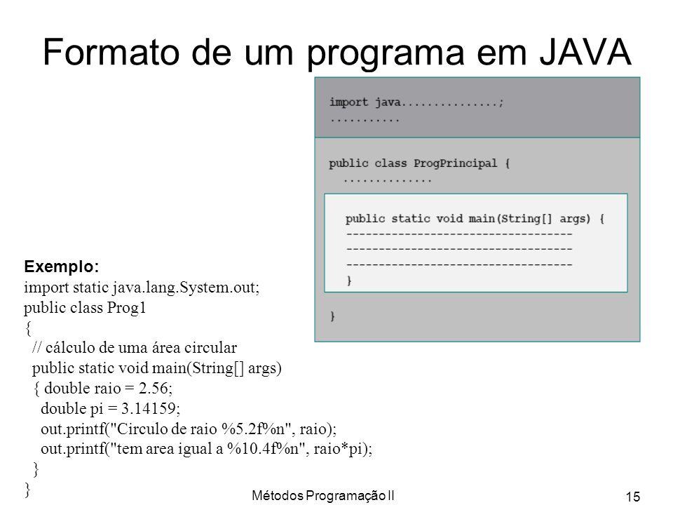 Métodos Programação II 15 Formato de um programa em JAVA Exemplo: import static java.lang.System.out; public class Prog1 { // cálculo de uma área circ
