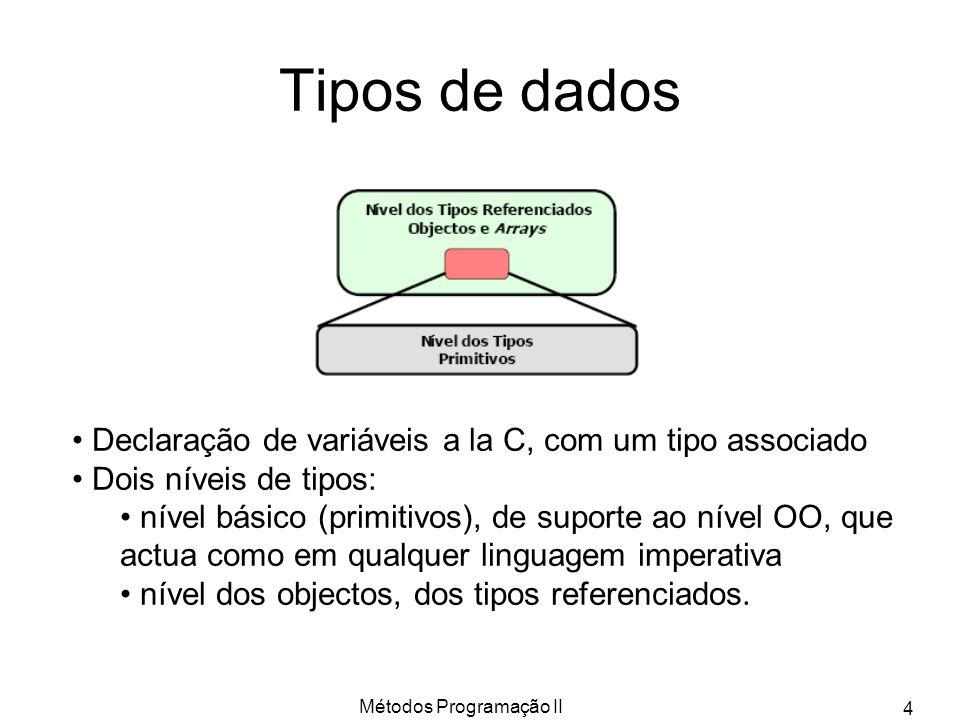 Métodos Programação II 4 Tipos de dados Declaração de variáveis a la C, com um tipo associado Dois níveis de tipos: nível básico (primitivos), de supo