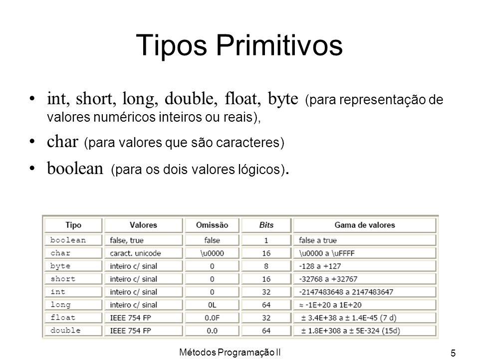 Métodos Programação II 5 Tipos Primitivos int, short, long, double, float, byte (para representação de valores numéricos inteiros ou reais), char (par