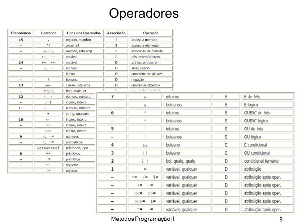 Métodos Programação II 8 Operadores