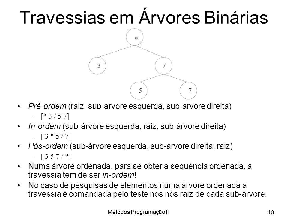 Métodos Programação II 10 Travessias em Árvores Binárias Pré-ordem (raiz, sub-árvore esquerda, sub-árvore direita) –[* 3 / 5 7] In-ordem (sub-árvore e