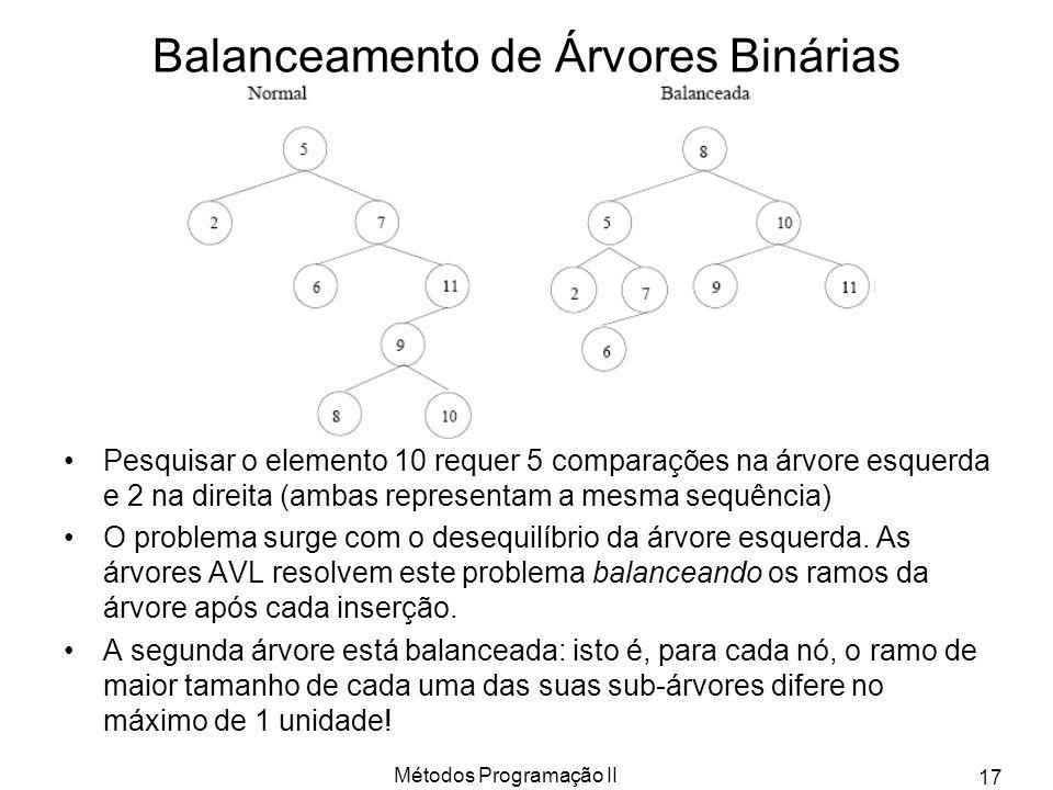 Métodos Programação II 17 Balanceamento de Árvores Binárias Pesquisar o elemento 10 requer 5 comparações na árvore esquerda e 2 na direita (ambas repr
