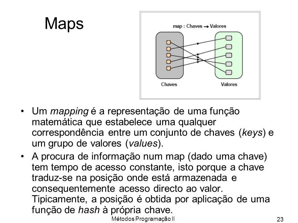 Métodos Programação II 23 Maps Um mapping é a representação de uma função matemática que estabelece uma qualquer correspondência entre um conjunto de
