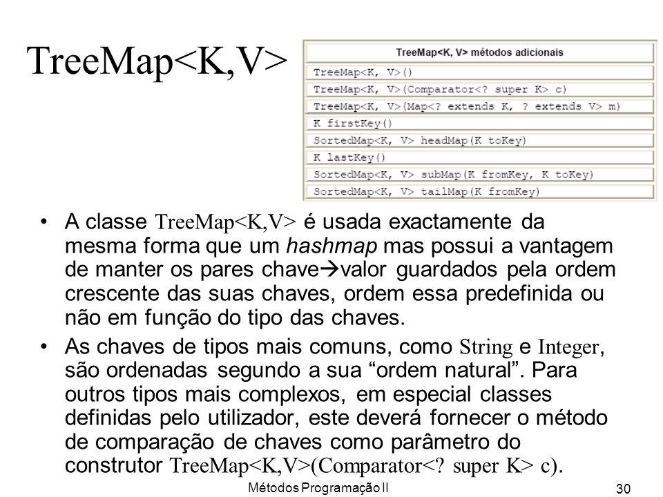 Métodos Programação II 30 TreeMap A classe TreeMap é usada exactamente da mesma forma que um hashmap mas possui a vantagem de manter os pares chave va