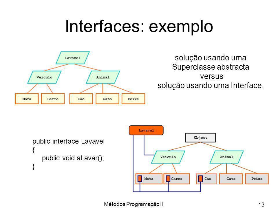 Métodos Programação II 13 Interfaces: exemplo public interface Lavavel { public void aLavar(); } solução usando uma Superclasse abstracta versus soluç