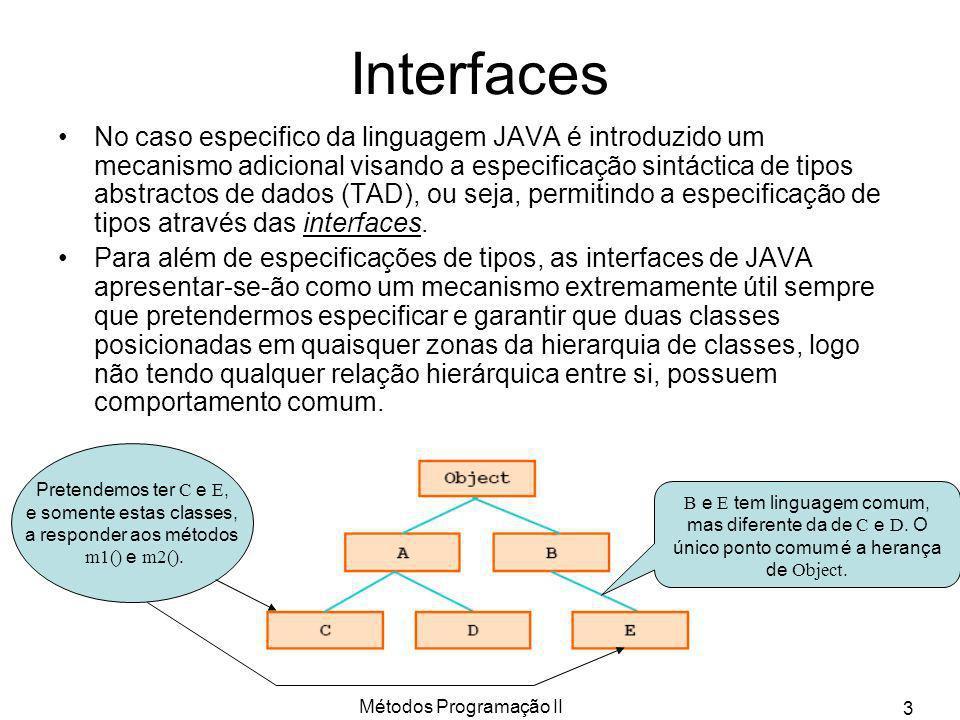 Métodos Programação II 3 Interfaces No caso especifico da linguagem JAVA é introduzido um mecanismo adicional visando a especificação sintáctica de ti