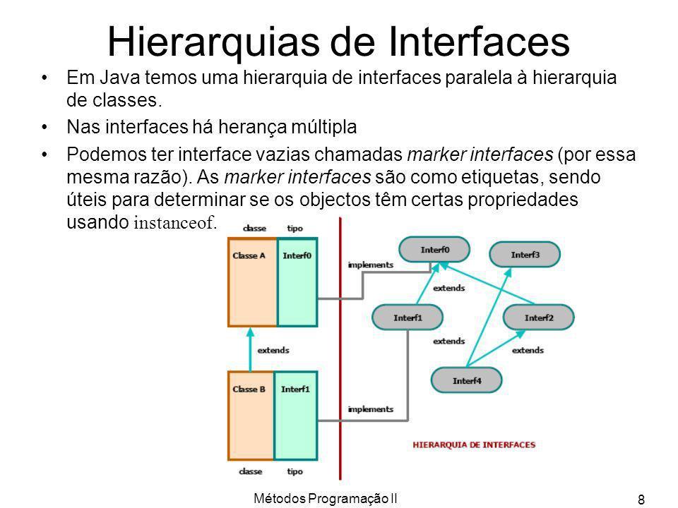 Métodos Programação II 9 Implementação de Interfaces A declaração de implementação de uma interface prescreve uma obrigatoriedade de implementação de todos os métodos abstractos por parte das classes que declararem serem suas implementações, ou seja, que usem a declaração implements.