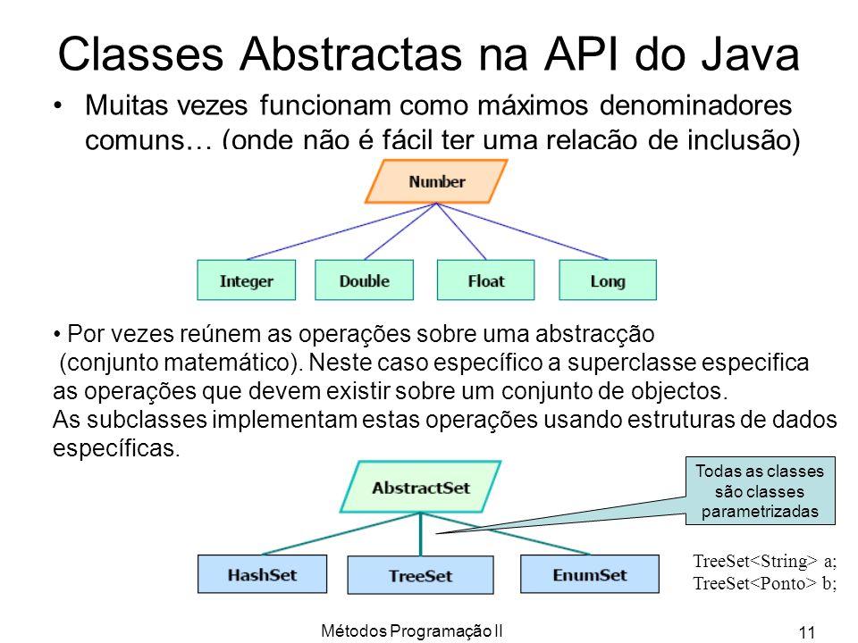 Métodos Programação II 11 Classes Abstractas na API do Java Muitas vezes funcionam como máximos denominadores comuns… (onde não é fácil ter uma relação de inclusão) Por vezes reúnem as operações sobre uma abstracção (conjunto matemático).