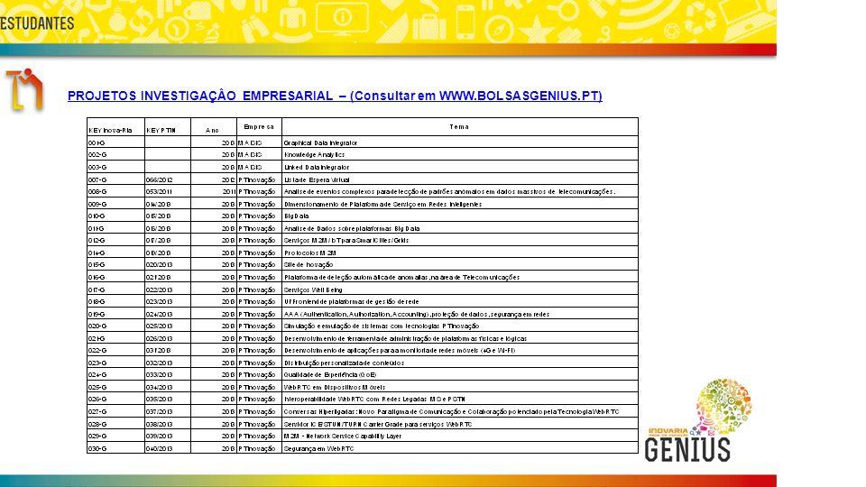 PROJETOS INVESTIGAÇÂO EMPRESARIAL – (Consultar em WWW.BOLSASGENIUS.PT)