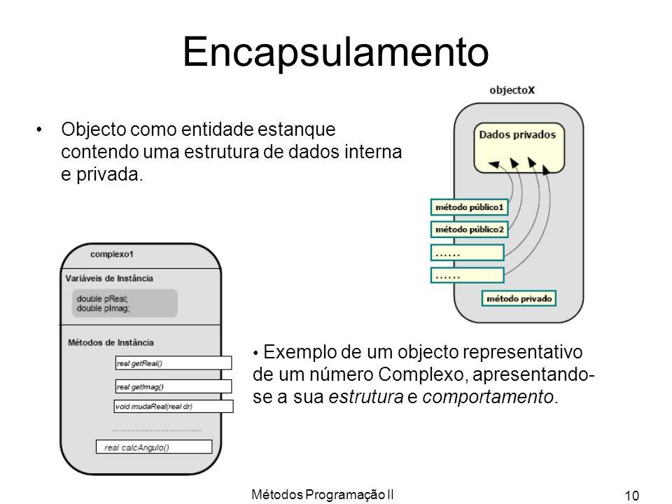 Métodos Programação II 10 Encapsulamento Objecto como entidade estanque contendo uma estrutura de dados interna e privada. Exemplo de um objecto repre