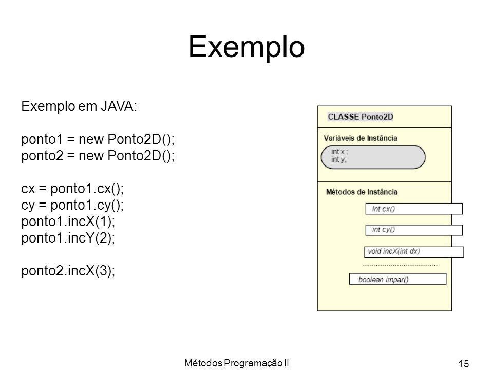 Métodos Programação II 15 Exemplo Exemplo em JAVA: ponto1 = new Ponto2D(); ponto2 = new Ponto2D(); cx = ponto1.cx(); cy = ponto1.cy(); ponto1.incX(1);
