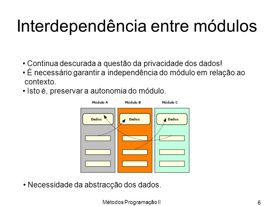 Métodos Programação II 6 Interdependência entre módulos Continua descurada a questão da privacidade dos dados! É necessário garantir a independência d
