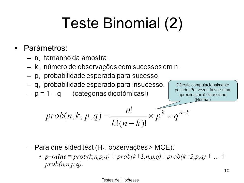 Testes de Hipóteses 10 Teste Binomial (2) Parâmetros: –n, tamanho da amostra. –k, número de observações com sucessos em n. –p, probabilidade esperada